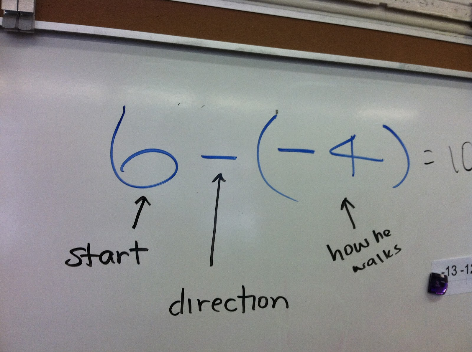 Making Some Sense Of Pos Neg Numbers