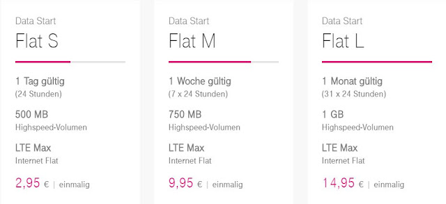 Telekom Data Start: wählbare Datenpakete