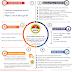 Tips Agar Mendaftar Dan Tes CPNS Selalu Dimudahkan