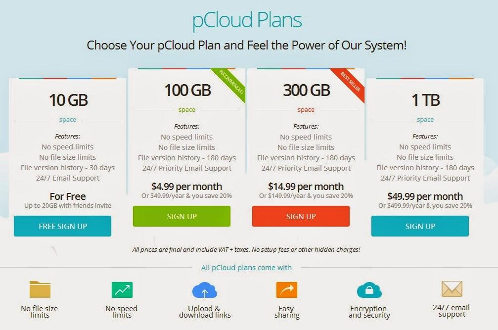 online cloud storage