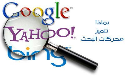 انواع محركات البحث,تعريف محركات البحث الذكية,تعريف محركات البحث البينية,عيوب محركات البحث