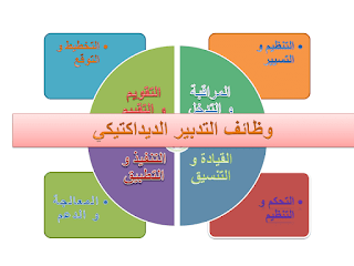 التدبير.من الأدوار الهامة التي يقوم بها المدرس.تعرف على مفهومه  و أنواعه و اهدافه و مكوناته