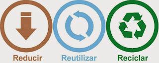 Reducir, Reutilizar y Reciclar para niños de Primaria