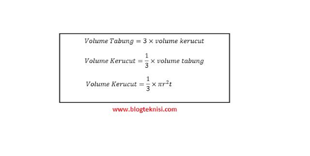 Penjelasan Rumus Volume Kerucut dan Contoh Soalnya