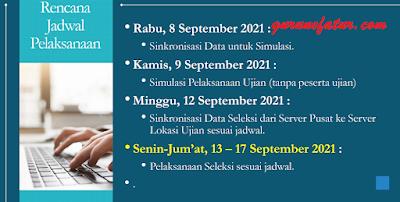 Materi, Jadwal dan Proses Pelaksanaan Tes Seleksi PPPK Guru Jawa Tengah Tahun 2021