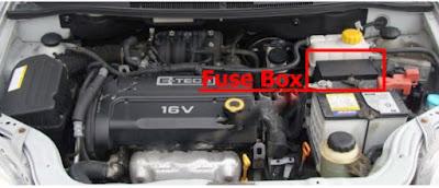 fusebox chevrolet AVEO 2009-2011