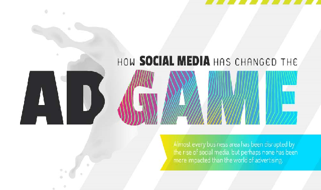 How Social Media Has Changed The Ad Game #infographic