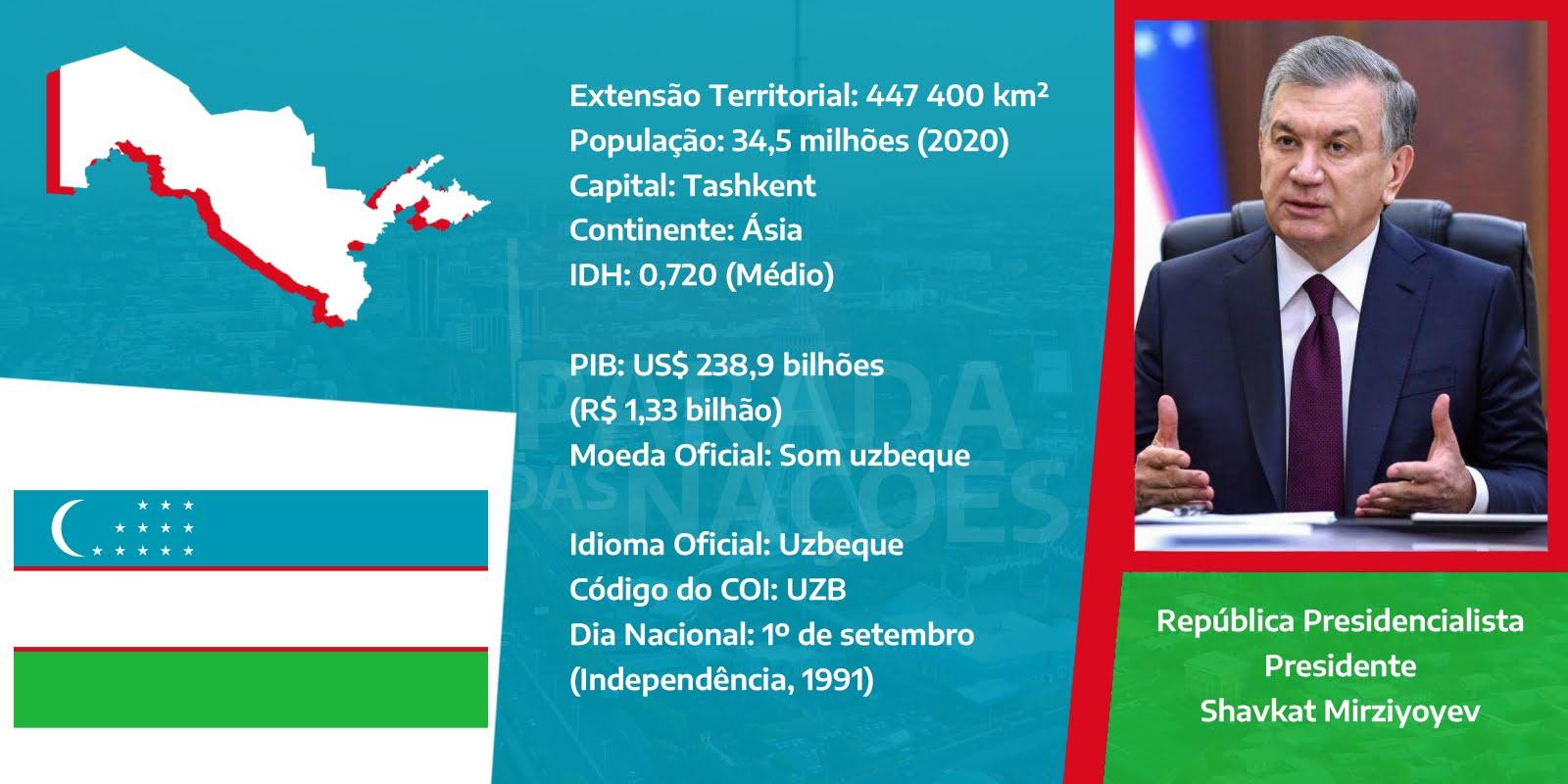 Dados gerais do Uzbequistão
