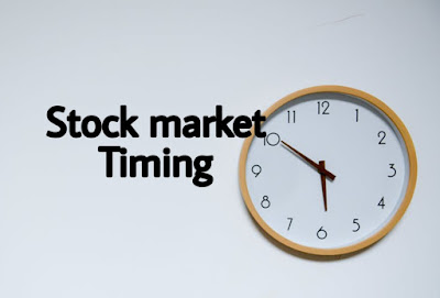 Stock market timing