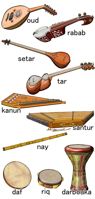 Middle Eastern musical instruments