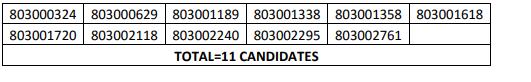 HPSSC Clerk Post Code: 803 Result 2021