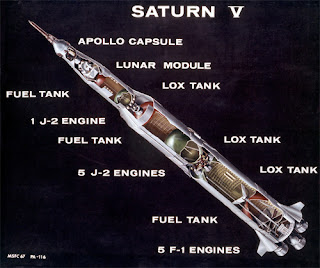 NASA diagram - Saturn V rocket in moon landing configuration