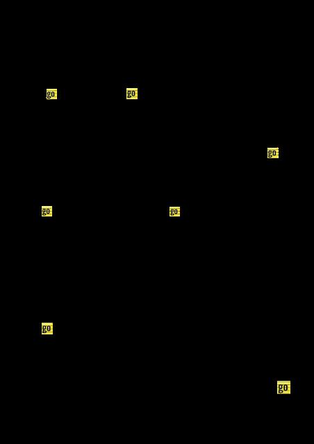 Villancico Popular Partitura en Clave de Sol de Hacia Belén Va Una Burra Rin Rin para Flauta Dulce, Saxofón Alto, Trompeta, Oboe, Clarinete, Violín, Saxo Tenor, Soprano, Barítono, Flauta Travesera, Fliscorno...Sheet Music  Christmas Song Rin Rin