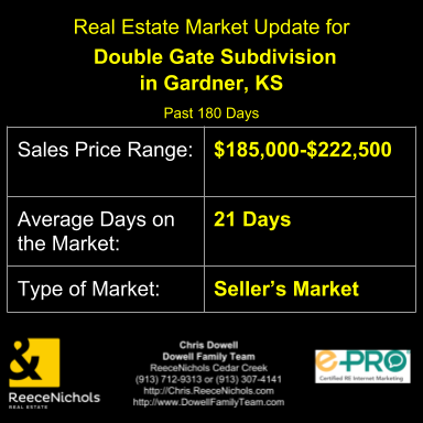 Real Estate Statistics for Double Gate Subdivision in Gardner, Kansas