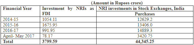 Investments by NRIs as FDI and in stock exchanges