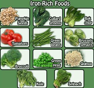 alimentos prevenir anemias