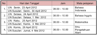 Jadwal Ujian Nasional SMP 2012