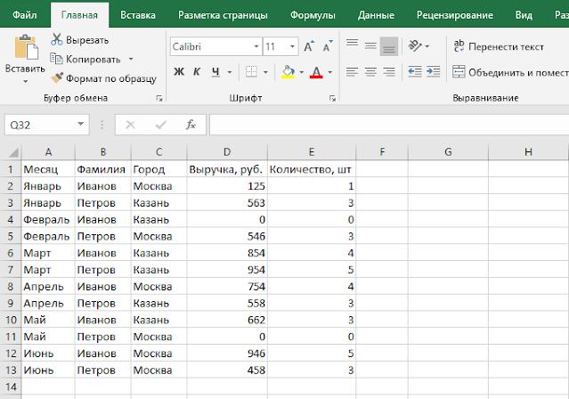 Как не показывать нули в Excel