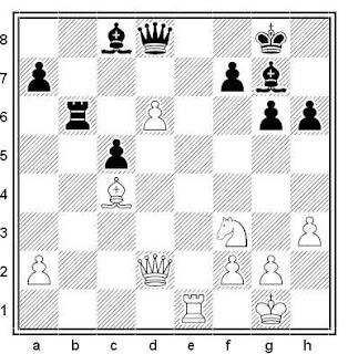 Posición de la partida de ajedrez Nikolai Radev - Gyorgy Szilagyi (Albena, 1970)