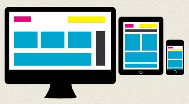 bloggertesting responsive design