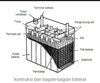 Fungsi baterai pada kendaraan