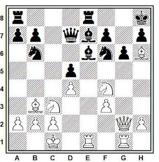 Posición de la partida de ajedrez Marcio Melgosa - Jaime Zuluaga (Bogotá, 1991)