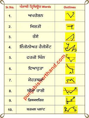 28-june-2020-punjabi-tribune-shorthand-outlines