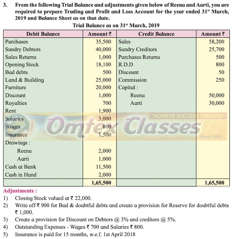 HSC Final Account Sum No. 3 New syllabus 2020 - 2021 Trial Balance of Reena and Aarti
