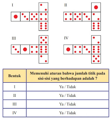 Kunci-Jawaban-Matematika-Ayo-Berlatih-8.1