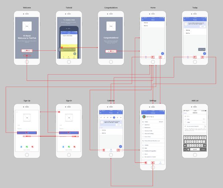 Cara Membuat Aplikasi Untuk Android