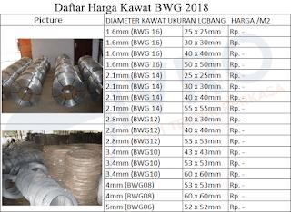 Kawat BWG 2018