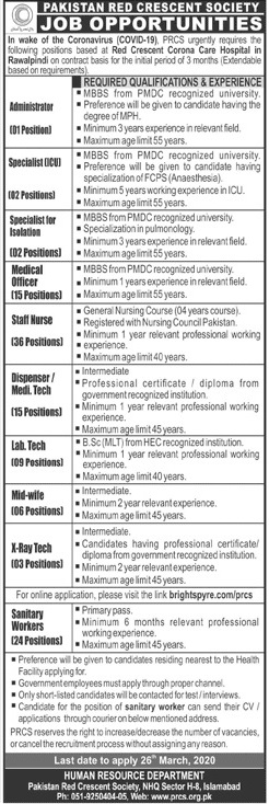Job Opportunities Pakistan Red Crescent Society Rawalpindi