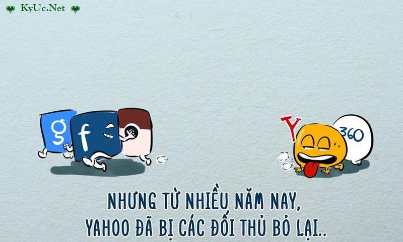 Yahoo bị Google, Facebook bỏ lại phía sau