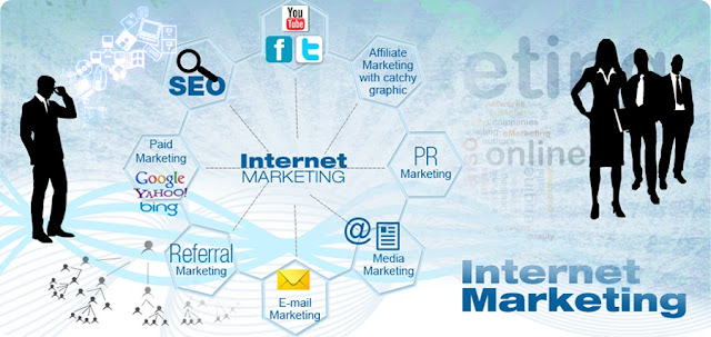 Internet Marketing Services Malaysia