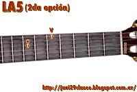 gráfico de acorde de quinta (5) en guitarra power chords