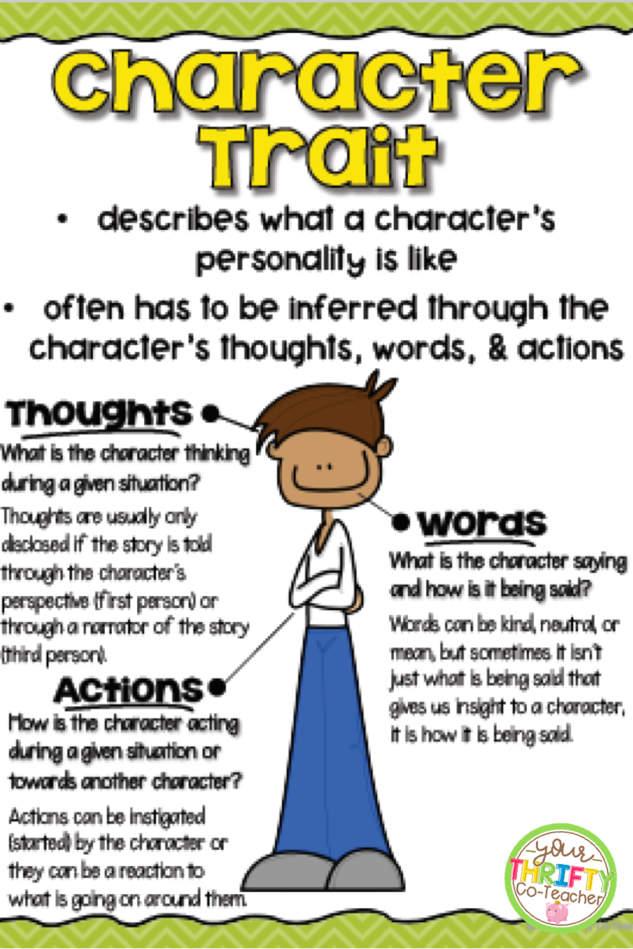 medium resolution of How to Best Teach Character Traits in Upper Elementary - Your Thrifty  Co-Teacher