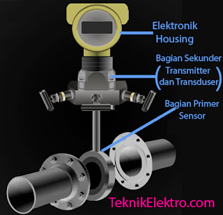 Cara Kerja Pressure Transmitter