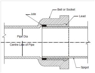 Kohler Magnum 20 Hp Wiring Diagram Hour Meter Engine Exhaust Pipe, Kohler, Free Image For User Manual Download