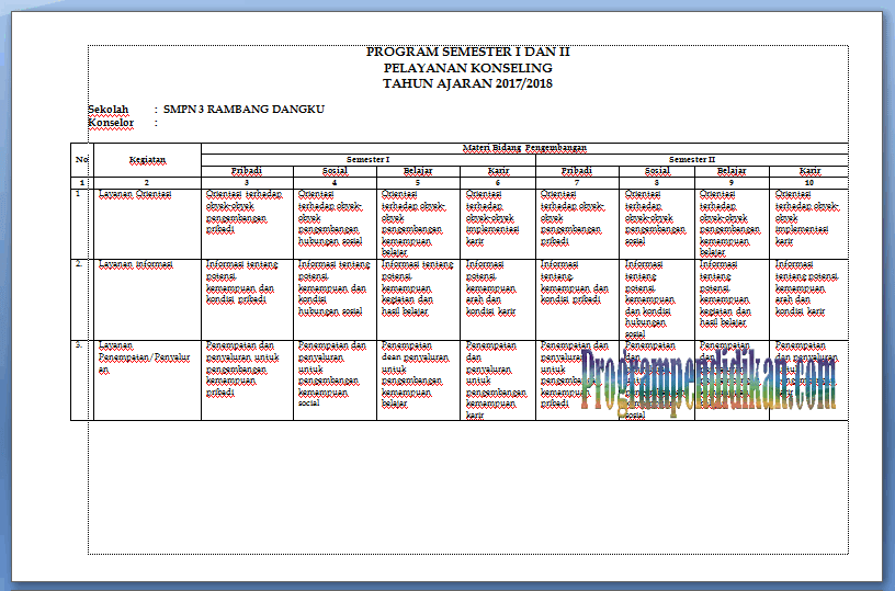 program semester BK