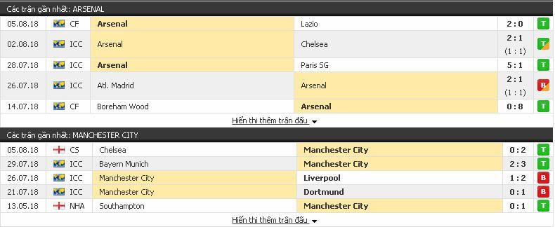 [Hình: Arsenal3.jpg]