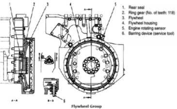 alat berat: Basic Engine Component Part 9 ; FlyWheel