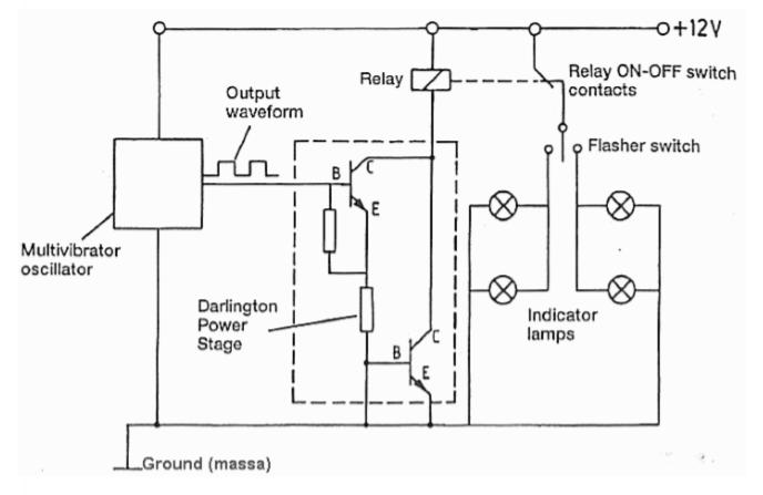 Sistem Lampu Sein Tanda Belok Turn Signals System Yulia Amira