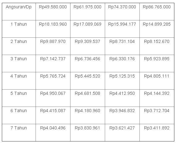 tabel-angsuran-kredit-mobil-daihatsu-rocky-2021