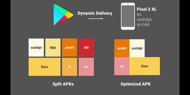 Android App Bundles صورة تشرح طريقة عمل