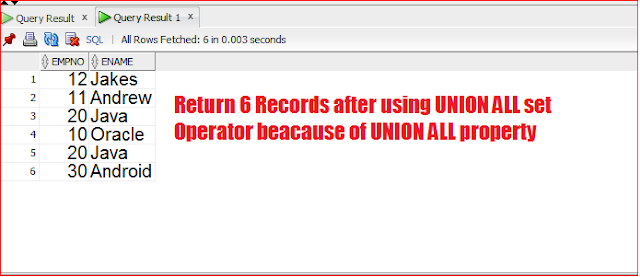difference between Union and Union ALL in Oracle Database