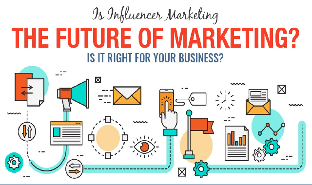 Is Influencer Marketing The Future Of Marketing? #infographic