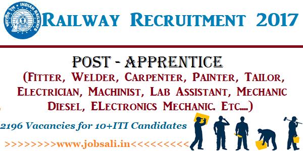Indian Railway Jobs, Indian Railway Vacancy, ITI Jobs in Railway