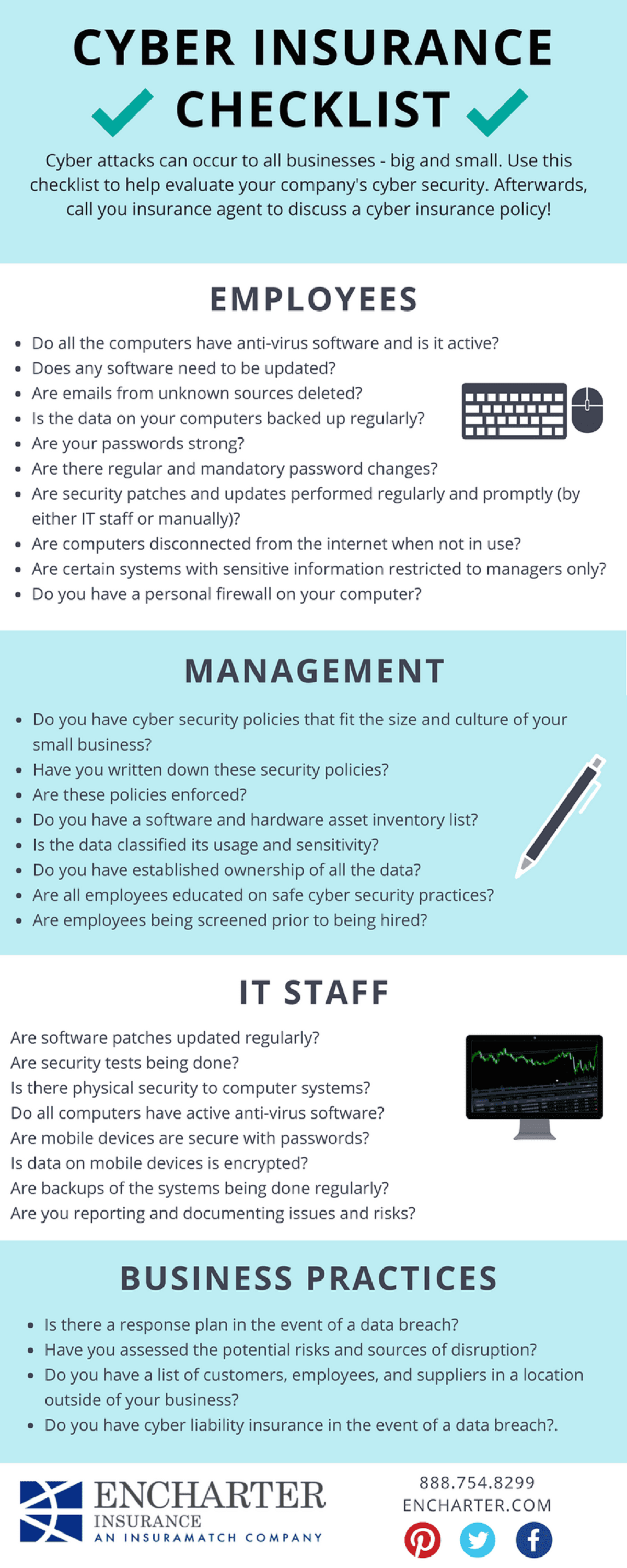 cyber-insurance-infographic-checklist-infographic