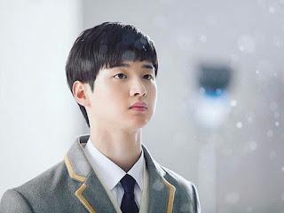 profil lengkap Jang Dong Yoon