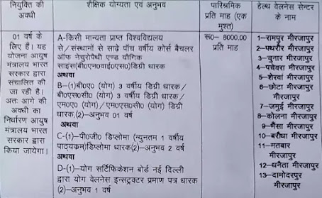 Yoga Instructor Posts Male And Female Mirzapur